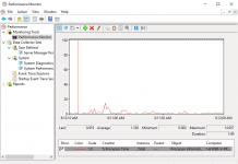 How Can Hyper-V Virtual Machine Performance Be Monitored?